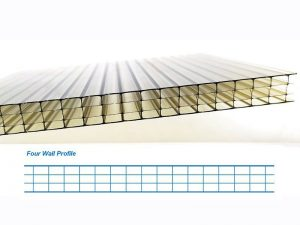 Four wall polycarbonate