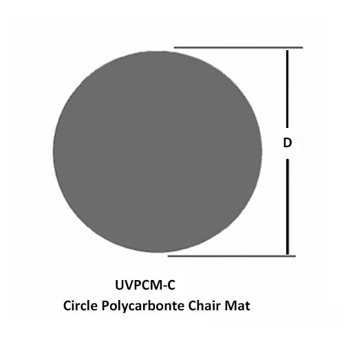 Circle Polycarbonate Chair Mat