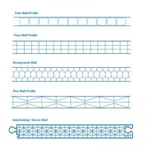 Multi wall polycarbonate profile