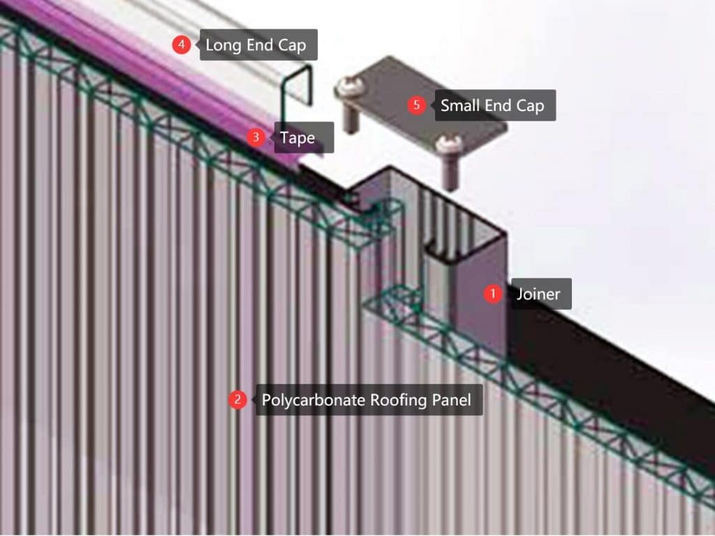 Install polycarbonate roofing ststem