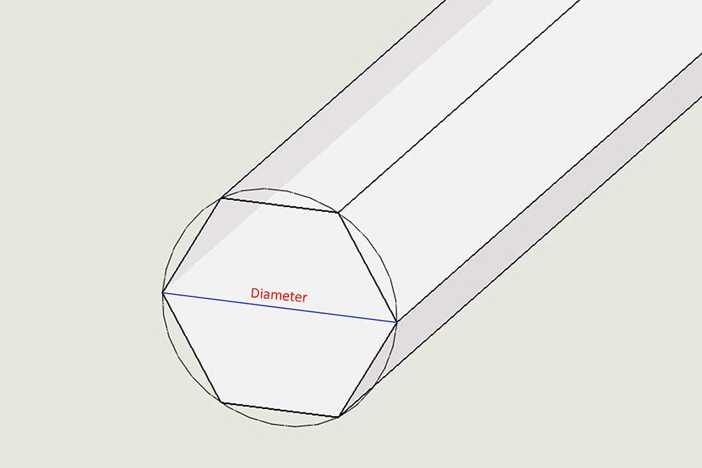 Diameter of Hexagon Plexiglass Rod