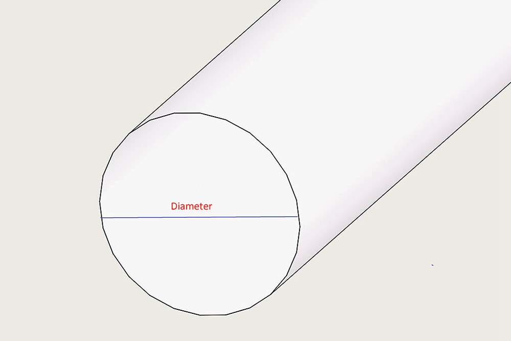 Diameter of Round Plexiglass Rod