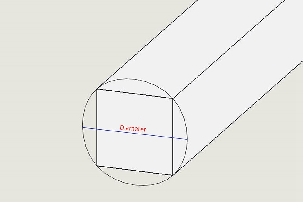 Diameter of Square Plexiglass Rod