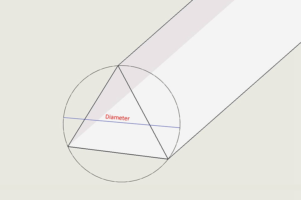 Diameter of Triangle Plexiglass Rod