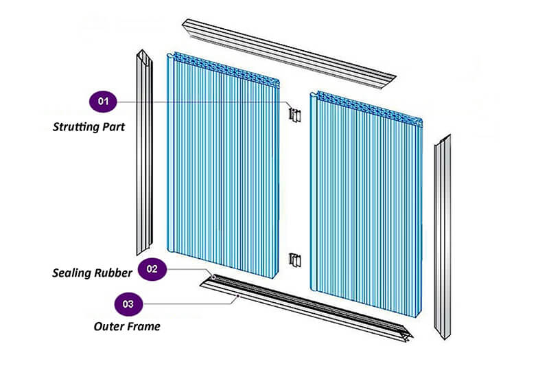 Accessories of polycarbonate facade system